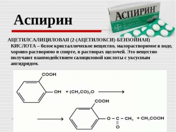 Аспирин при болях в сердце